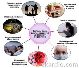 a magas vérnyomás fiziológiája az páratartalom és magas vérnyomás