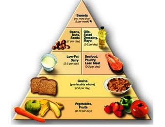 étkezés diétával a magas vérnyomás ellen)