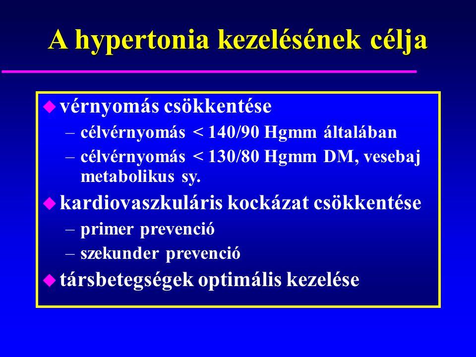 vaszkuláris hipertónia kezelése mit kell inni ha hipertónia