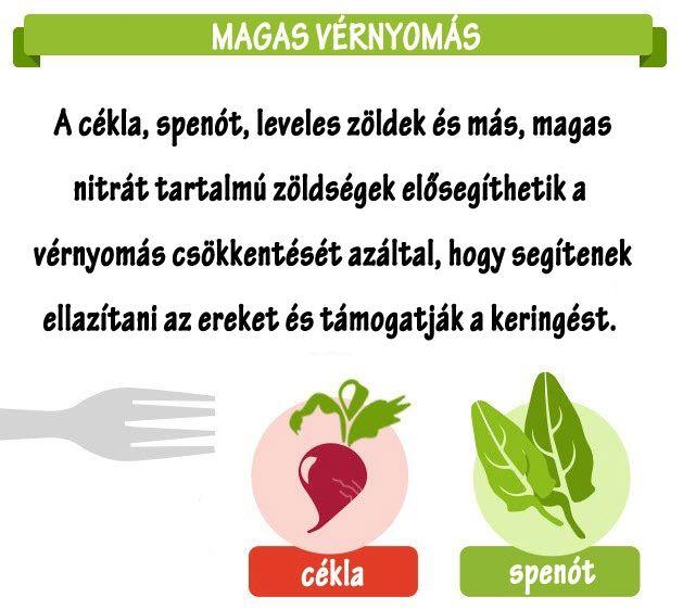jó recept a magas vérnyomás ellen