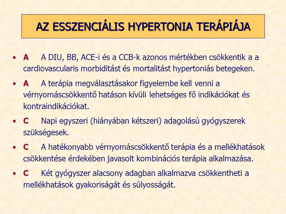 hipo- és hipertónia okai