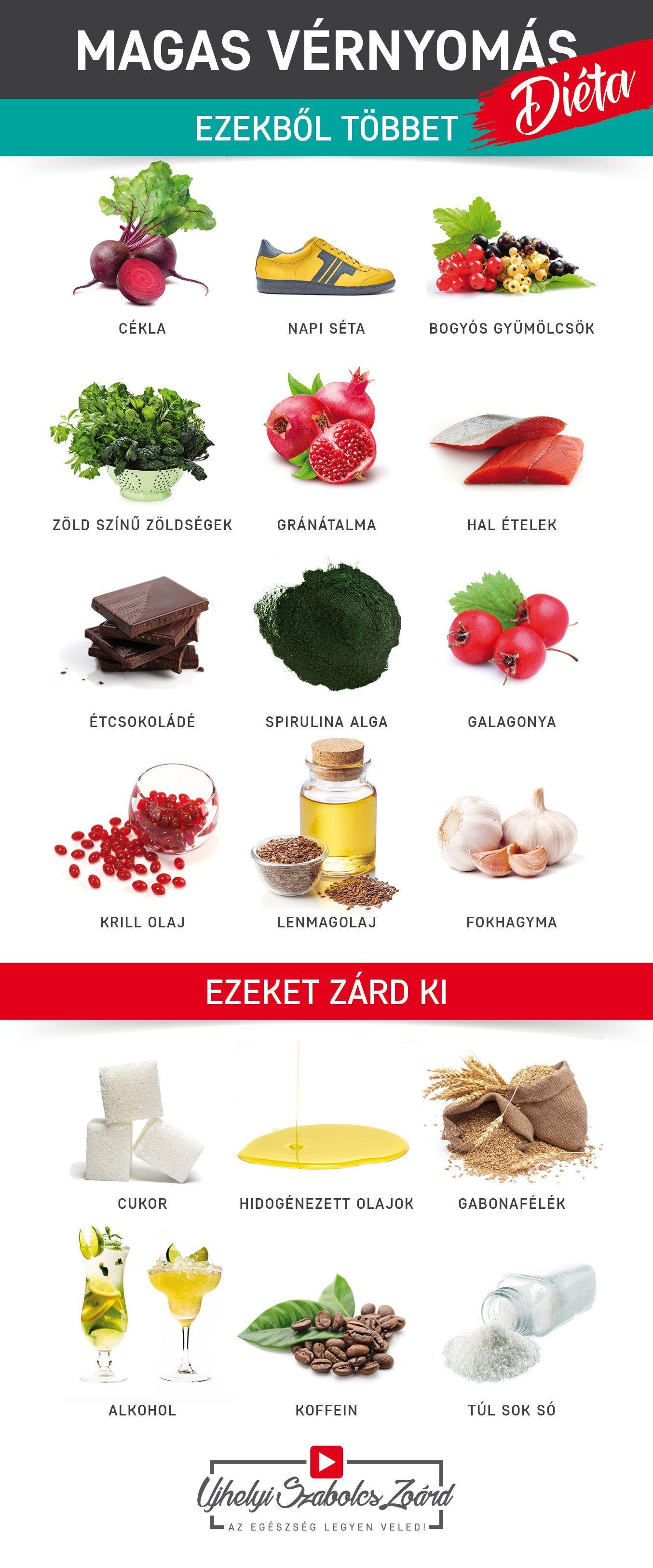 Hatásos kajatippek magas és alacsony vérnyomásra | reformalo.hu