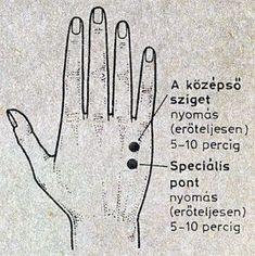 akupunktúrás pontok magas vérnyomás esetén