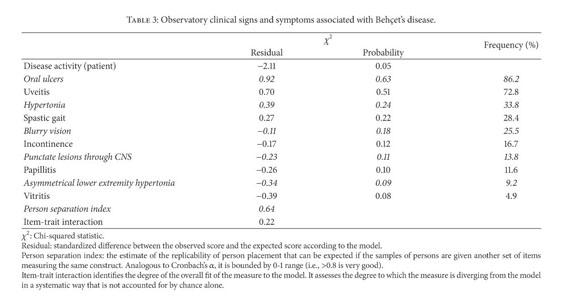 fogyatékosságcsoport hipertónia diabetes mellitus