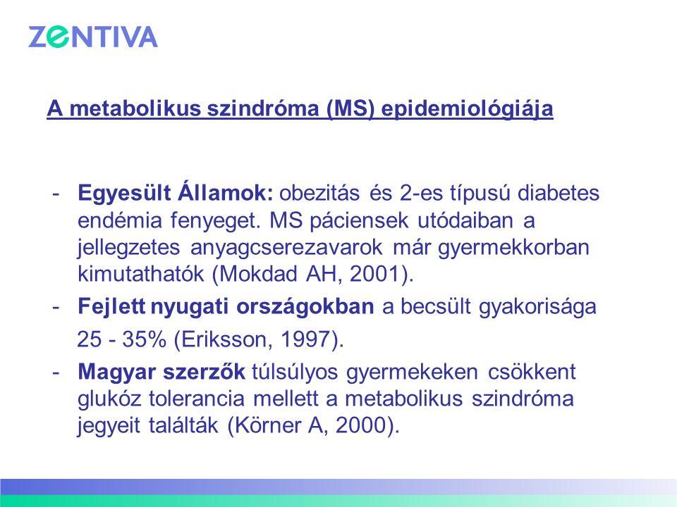 Cukorbetegség szűrése