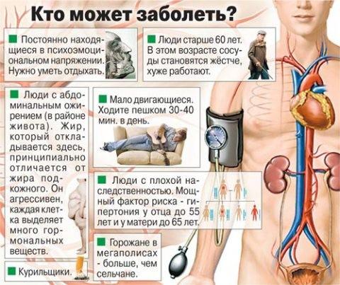hipertónia endokrinopátiákkal)