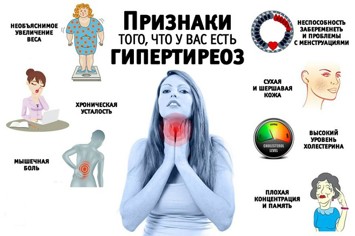 jód hipertónia)