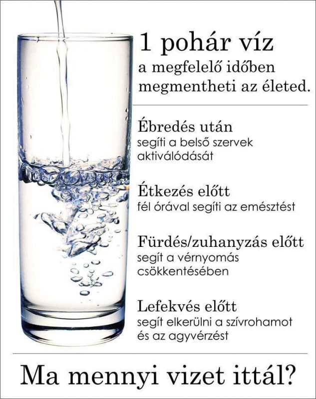 diétás víz magas vérnyomás
