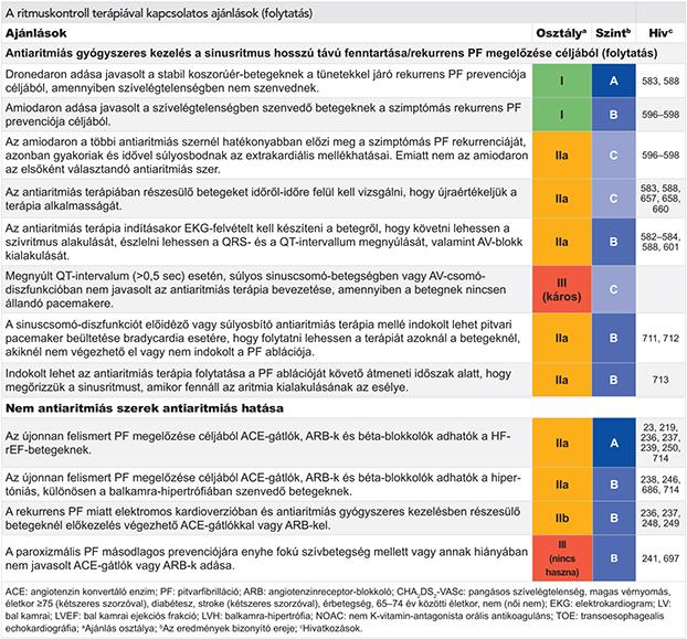 az ASD-2 alkalmazása magas vérnyomásban szenvedő embereknél