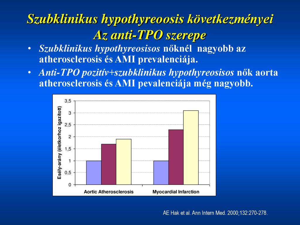 szubklinikai hypothyreosis és hipertónia útifű és magas vérnyomás
