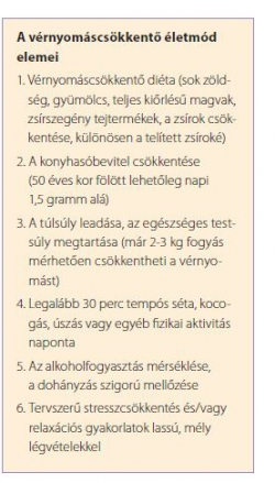 gyógyszer 2 stádiumú magas vérnyomás)