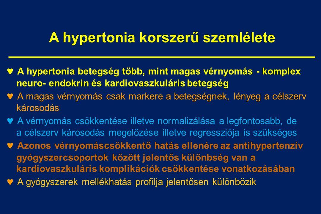 algoritmusok a magas vérnyomás kezelésére)
