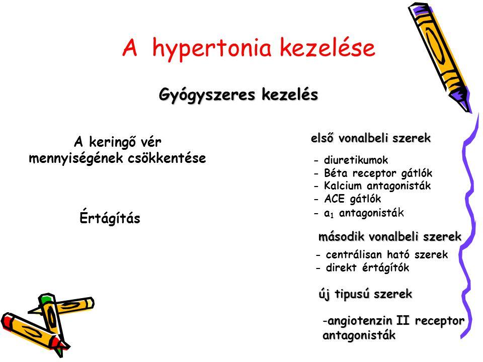 új kalcium antagonisták a magas vérnyomás kezelésében)