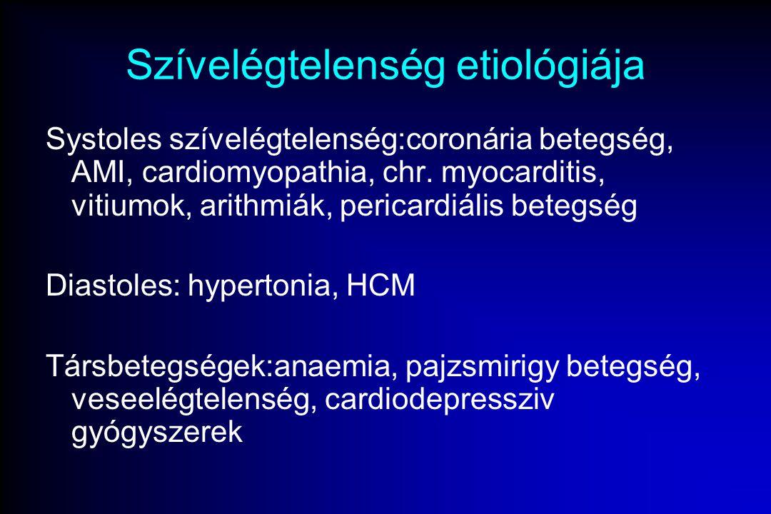 angina hipertónia szívelégtelenség magas vérnyomás és hepatitis C