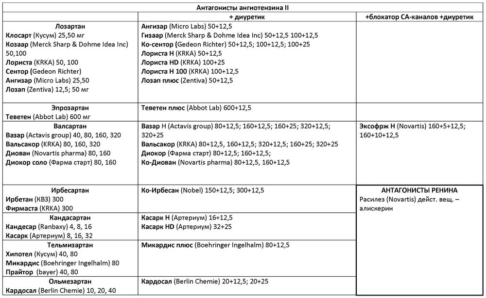 INSUMAN RAPID 100NE/ML INJ PATRON 5X3 ML