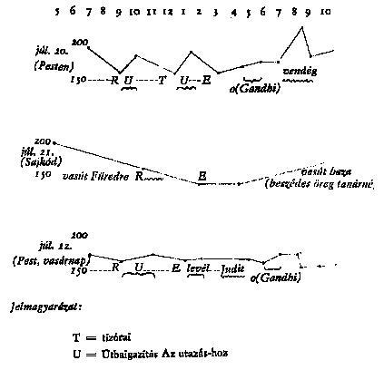 peginterferon alfa-2a - Keresés | eLitMed