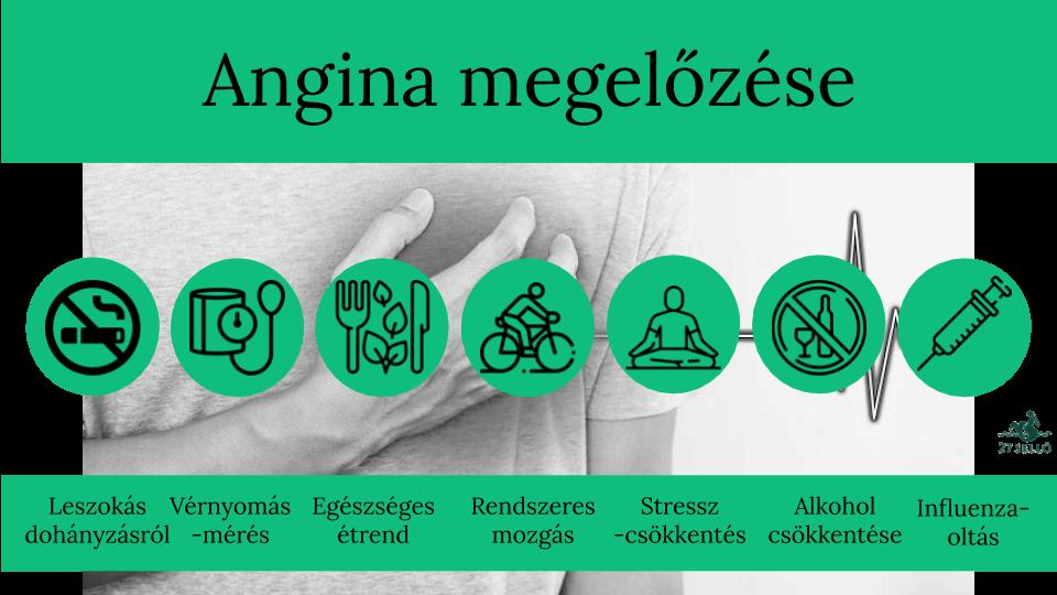 Angina pectoris - EgészségKalauz