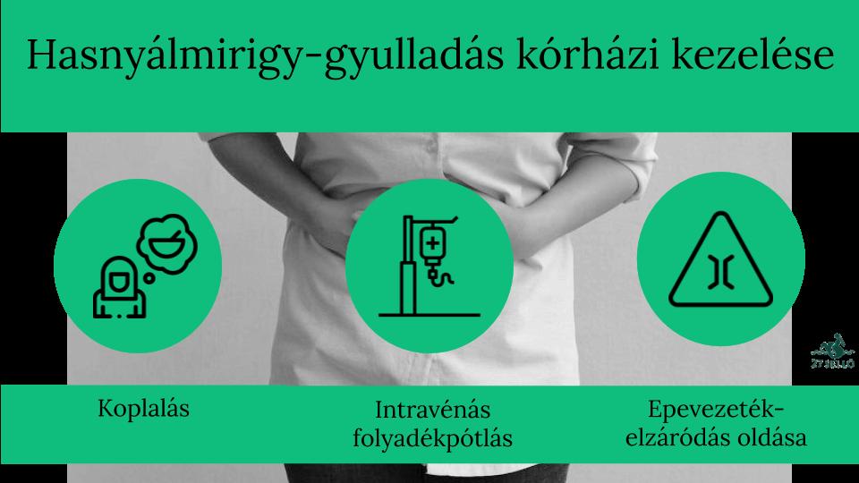 magas vérnyomás és hasnyálmirigy-gyulladás)