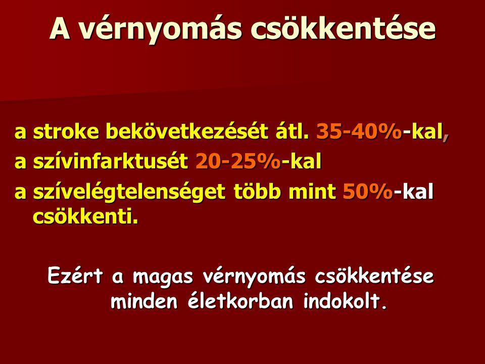 a magas vérnyomás klinikai osztályozása)