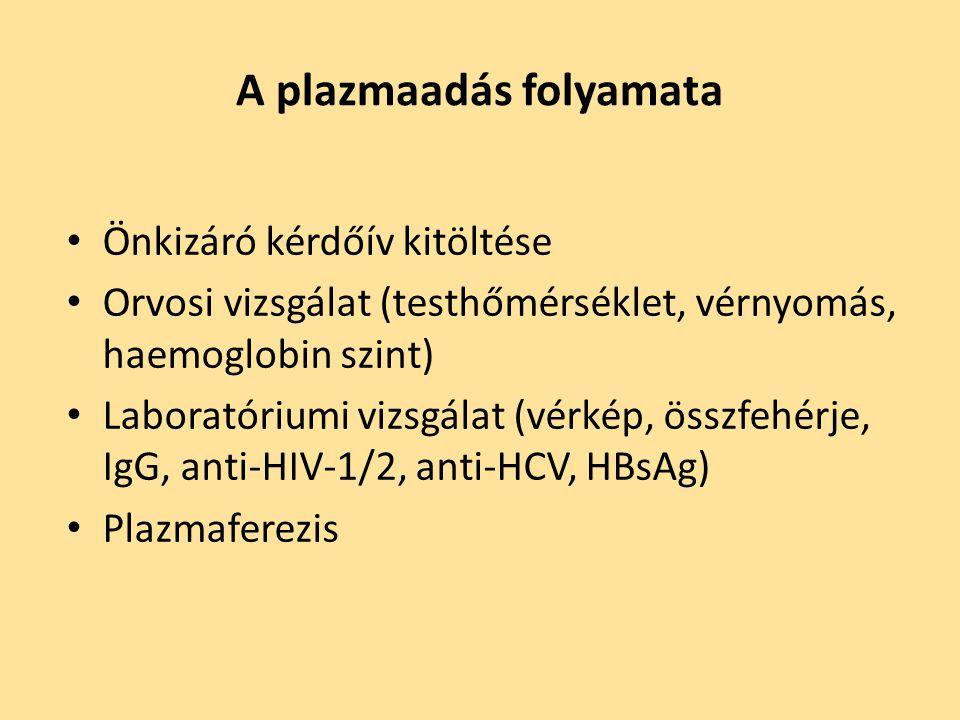 plazmaferezis és hipertónia epilepszia magas vérnyomás