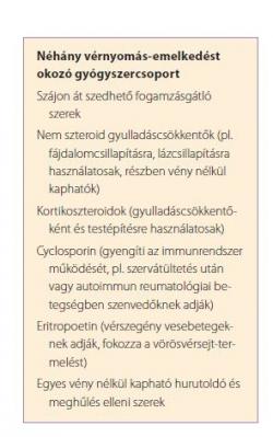 hipertónia elleni gyógyszercsoportok)
