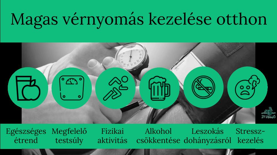 migrénes stressz magas vérnyomás)