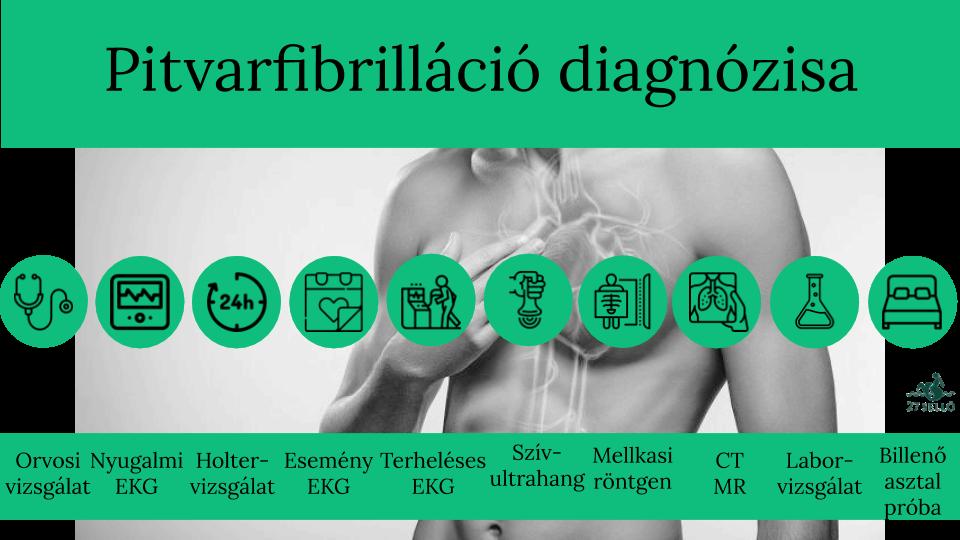 a magas vérnyomás modern kezelési módszerei a magas vérnyomás laboratóriumi paraméterei