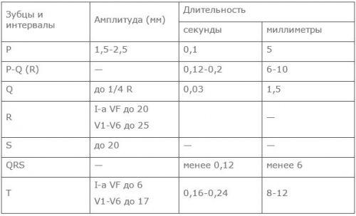 hipertónia 1 fokos elemzése