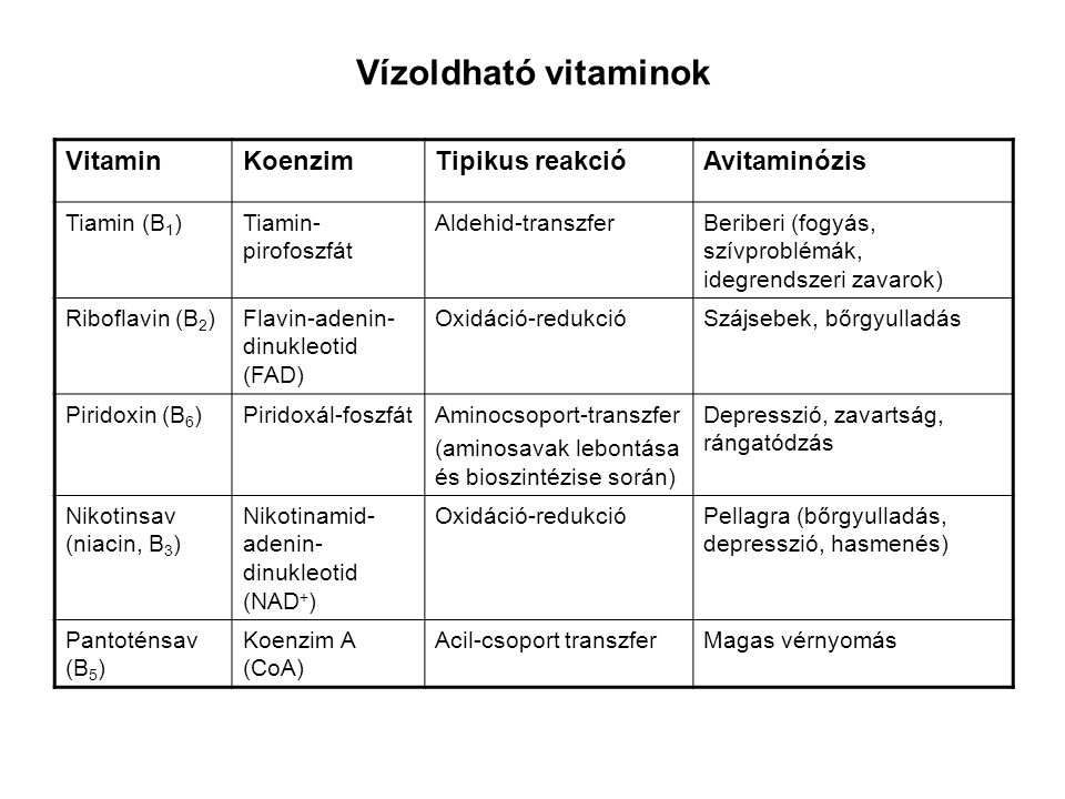 nikotinsav és magas vérnyomás magas vérnyomás kezelésére használt gyógyszerek