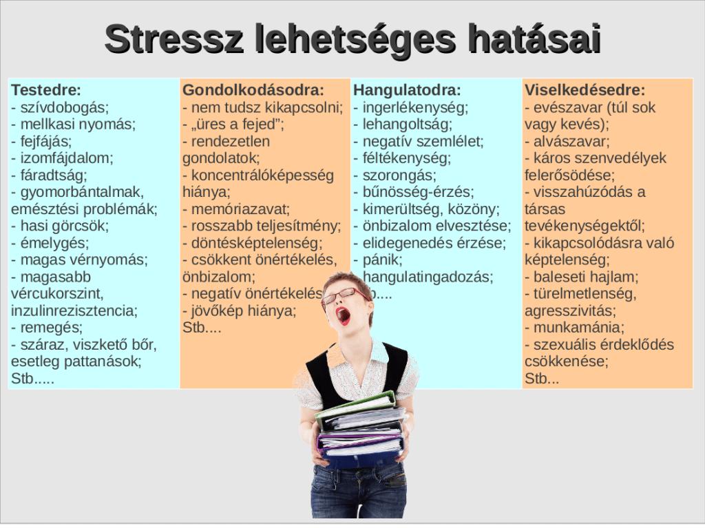 magas vérnyomás és autogén tréning)