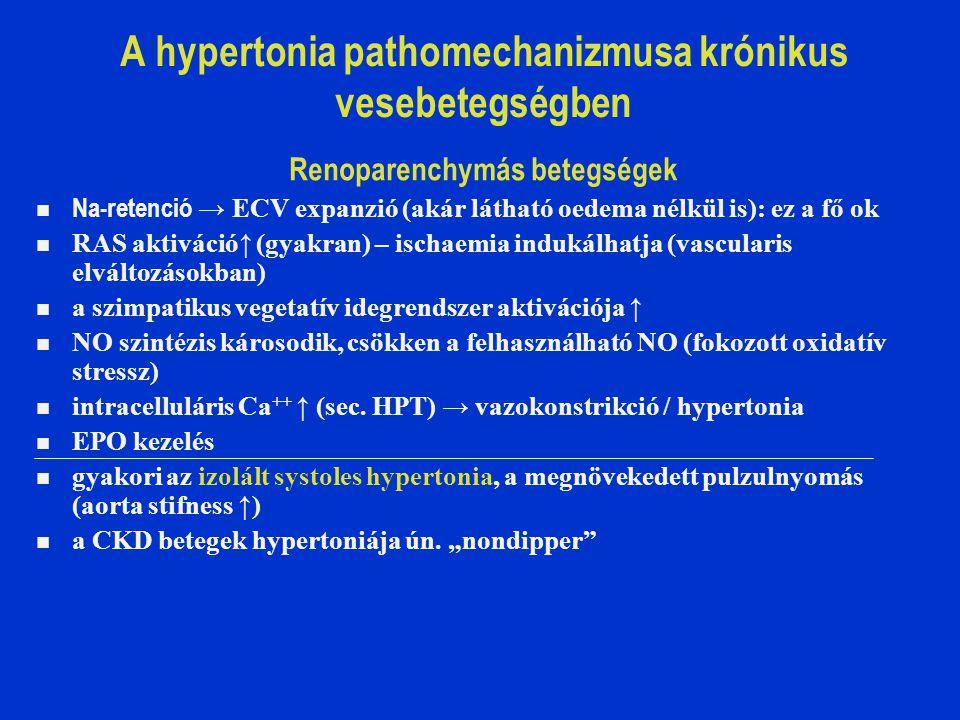 Vegetatív-vaszkuláris dystonia: típusok, okok, tünetek, kezelés felnőttek és gyermekek esetében