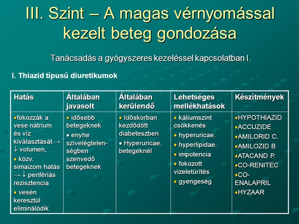 diuretikumok magas vérnyomás és szívelégtelenség esetén