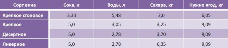 magas vérnyomás savasságtól)