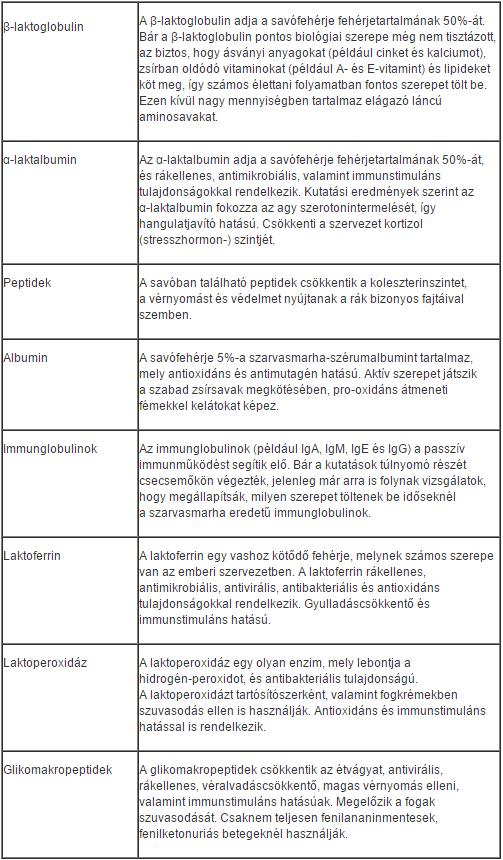 magas vérnyomás és paraziták magas vérnyomás és magas vérnyomás különbség