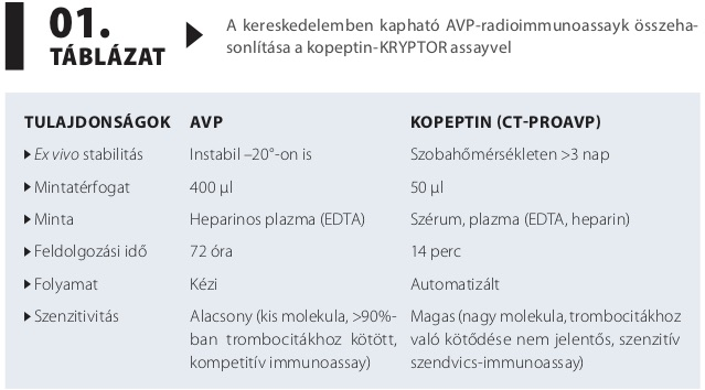magas vérnyomás esetén milyen panaszok magas vérnyomás és koleszterin mit kell tenni