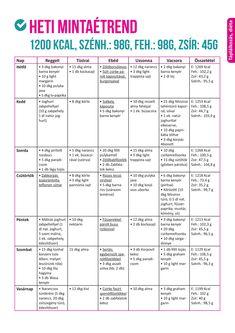 magas vérnyomás és cukorbetegség diéta)